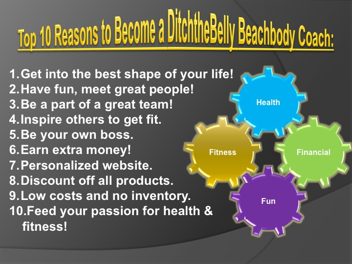 Opportunities Page - Top Ten DTB coach